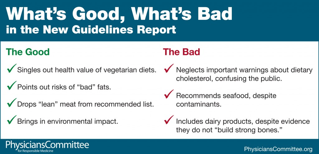 What does it have to do with you? The 2015 US Dietary Guidelines