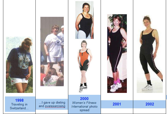 Is Weight Loss Sustainable?  My Ten Year Weight Loss Photo History